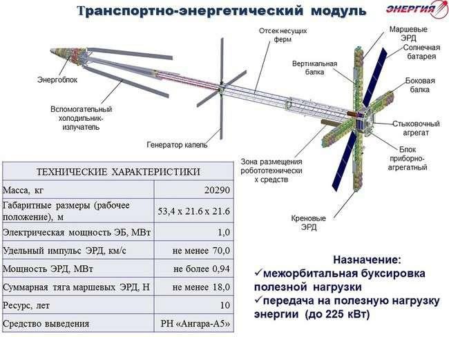 космический двигатель ЯЭДУ_схема_1_500
