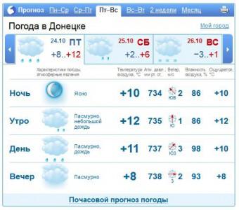 Donetsk-340x300