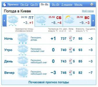 Kiev-338x300