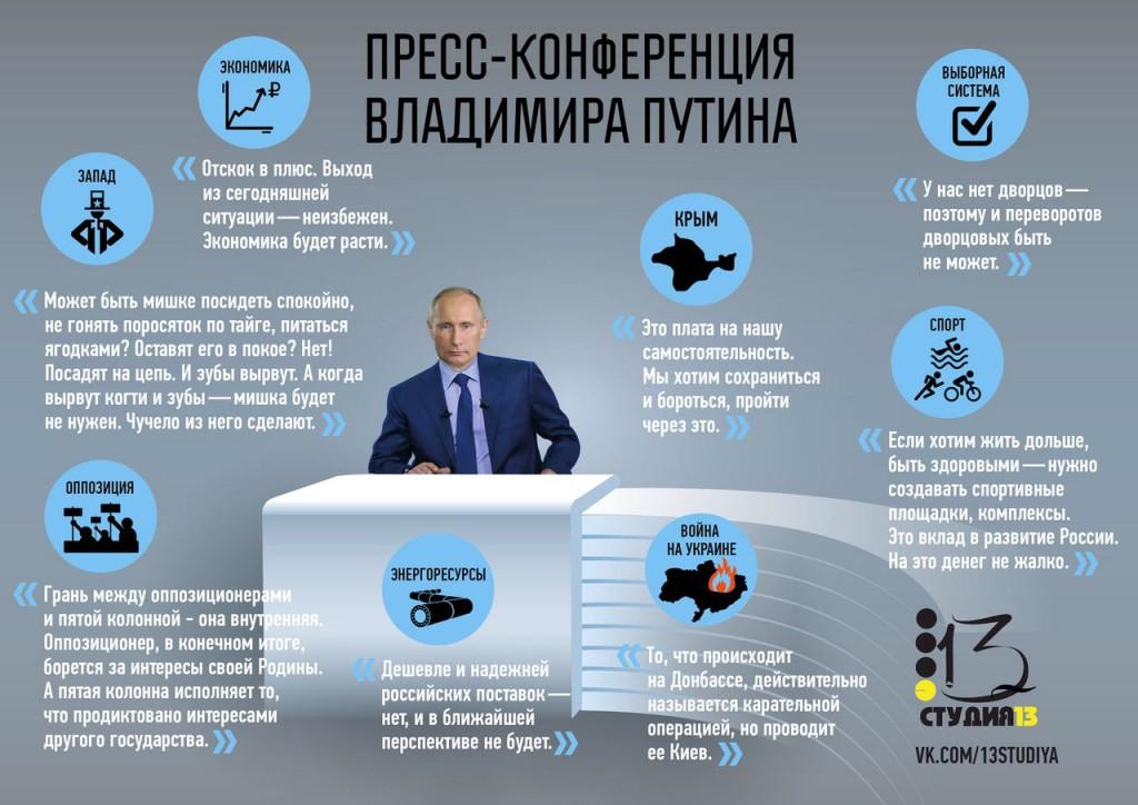 Пресс-конференция Путина. Онлайн-трансляция