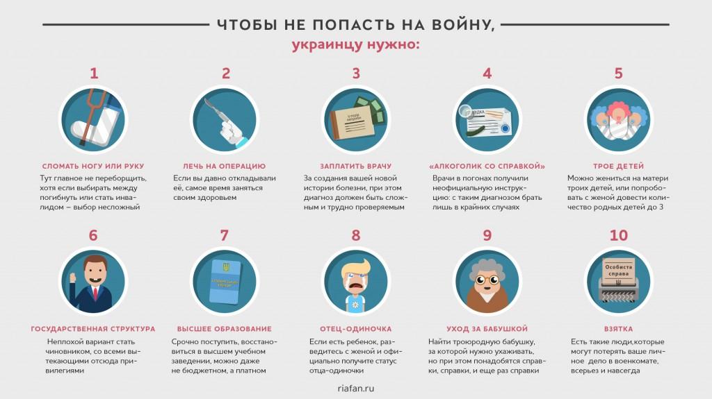 Десять работающих способов избежать мобилизации на Украине