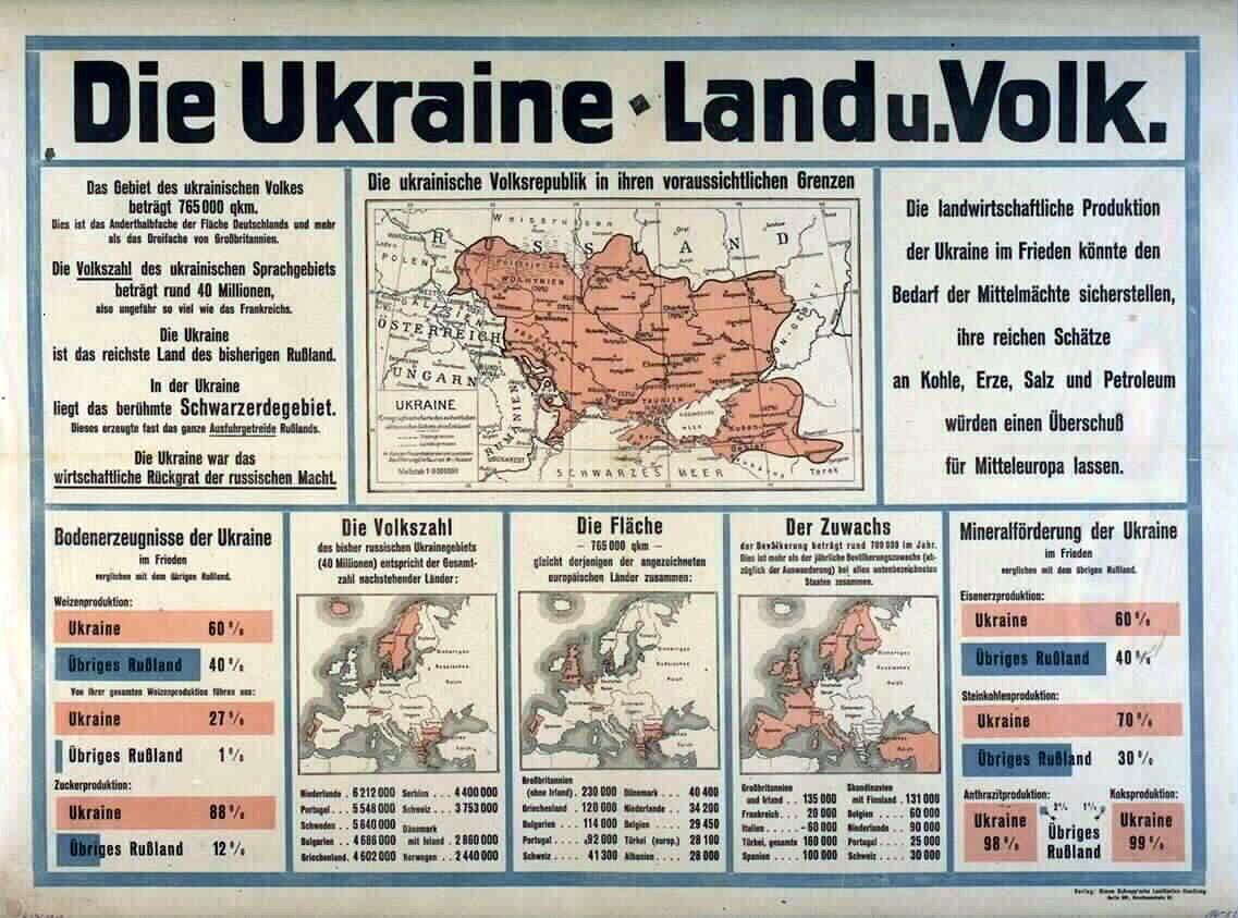 Ukraine_1918_de