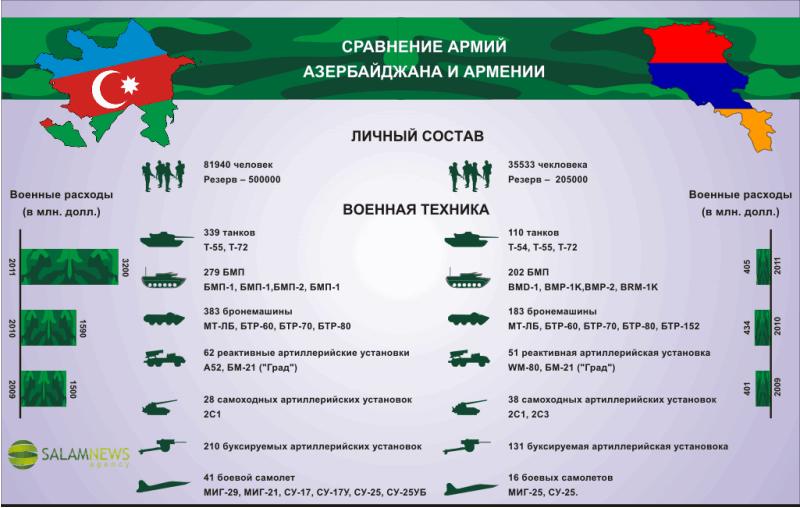 armiiazerarmen